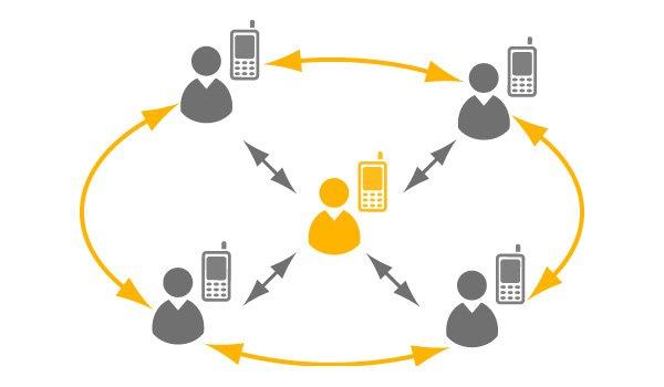 Akıllı Telefonlarda Konferans Nasıl Yapılır? [Tüm Cihazlarda]